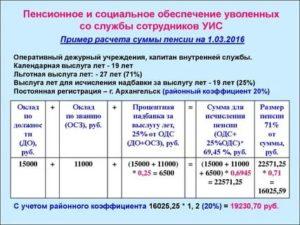 Калькулятор фсин пенсии с 1 февраля 2020 года