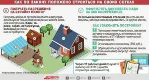 Налог на нежилое строение на дачном участке 2020