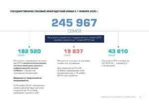 Налоговые льготы многодетным семьям в московской области в 2020 году