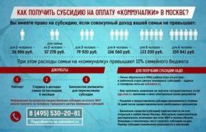 Как выплачивается субсидия на коммунальные услуги в краснодарском крае в 2020