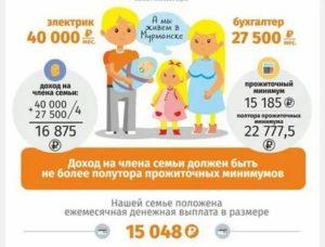 Как рассчитать малоимущая семья или нет 2020 калькулятор самарская область