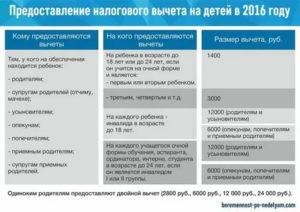 Льгота По Ндфл На Чернобыльца В 2020