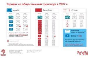 Проезд Метро Петербурга Соцкарте Москвича