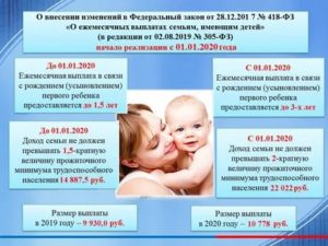 Единовременное пособие при рождении ребенка в 2020 году в новосибирске