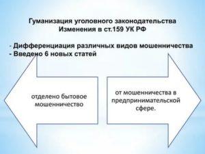 Гуманизация Ук Рф 2020
