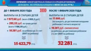 Что положено за третьего ребенка в московской области 2020