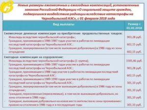 Льготы Детям Чернобыльцев Перечень Льгот 2020