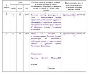 Статья 77 Трудового Кодекса Рф 2019 Увольнение Пенсионера