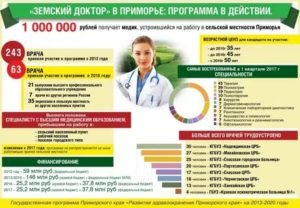 Изменения в законе о программе земский доктор от августа 2020 года