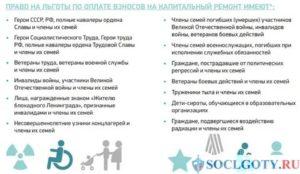 Льготы для ветеранов труда в москве в 2019 году на капремонт
