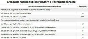 Ставки транспортного налога в иркутской области на 2019 год