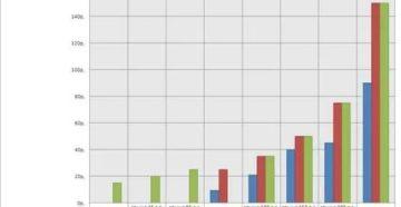Транспортный налог во владимирской области на 2020 год калькулятор