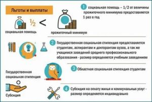 Льготы и выплаты малообеспеченным семьям москва