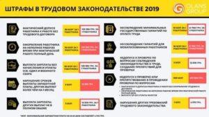 Штрафы За Незаключение Трудового Договора В 2020 Году