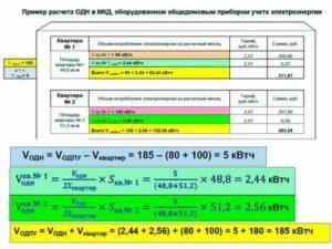 Как начисляются общедомовые нужды за электроэнергию с июля 2020