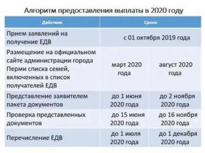 Какие льготы у почетных доноров в 2020 году