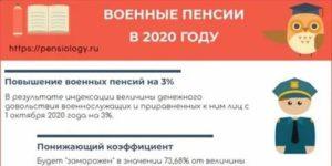 Компенсация за жд билет военным пенсионерам 2020 года