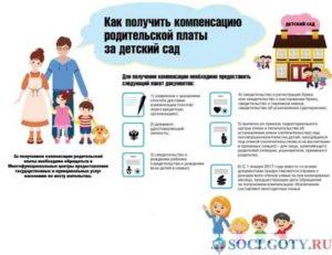 Льготы при оплате детского сада в 2020 в москве