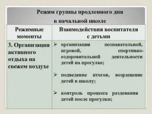 Закон о группа продлённого дня в начальной школе закон 20202020